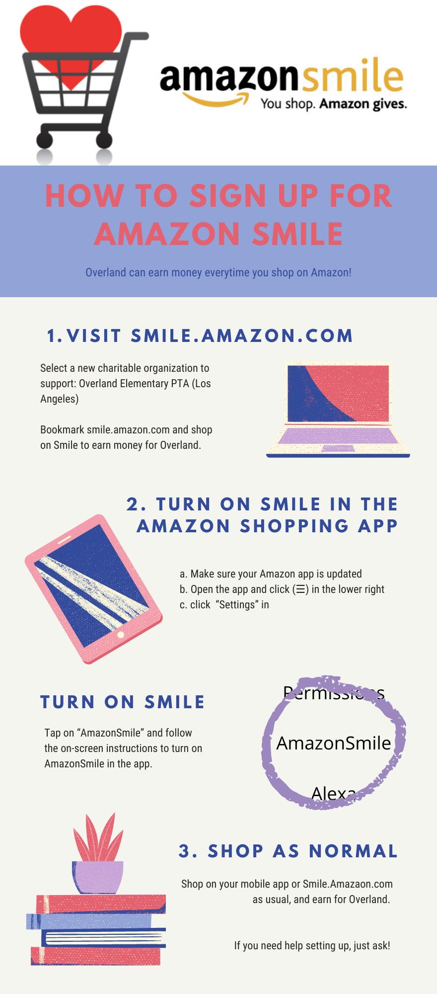 Amazon Smile Infographic